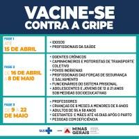 Secretaria de Saúde de Minas Gerais - Vacinação Gripe
